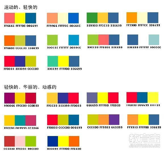 杭州设计培训 杭州平面设计培训 > 淘宝美工设计  学习模块 学习内容