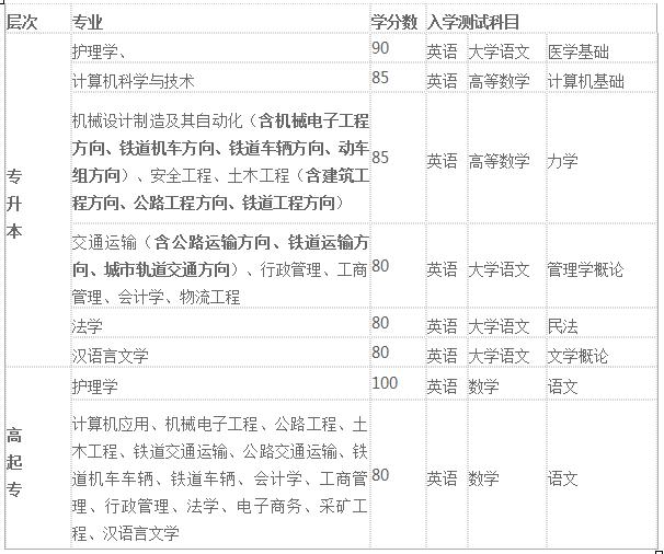 苏州中南大学网络教育专科哪家好_卡奇娱乐