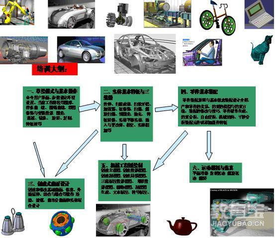 武汉catia汽车内饰件设计价格|欧凡设计